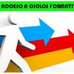 Convocatoria de Pruebas de Acceso a Ciclos Formativos de Grado Medio y Superior
